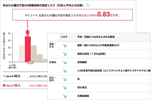 MYCODEのパソコンの結果画面の画像