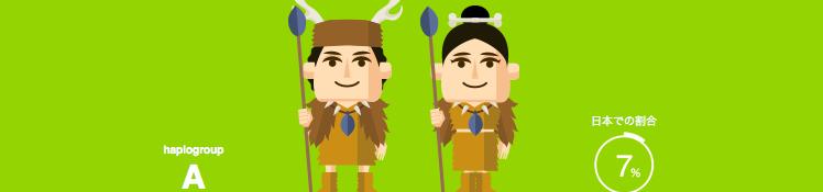 【ディスカバリー】マンモスハンターの末裔!シベリアからやってきた日本人の祖先とは?の画像