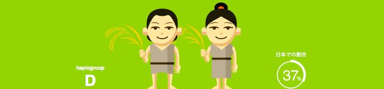 【ディスカバリー】お米大好き、日本人に最も多いといわれる祖先グループはどこからやって来たの?の画像